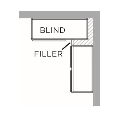 Cubitc-Blind-Corner-Detail
